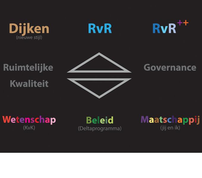 http://www.buro-lino.nl/wp-content/uploads/2013/12/C-Klankbordgroep-optie-02.jpg