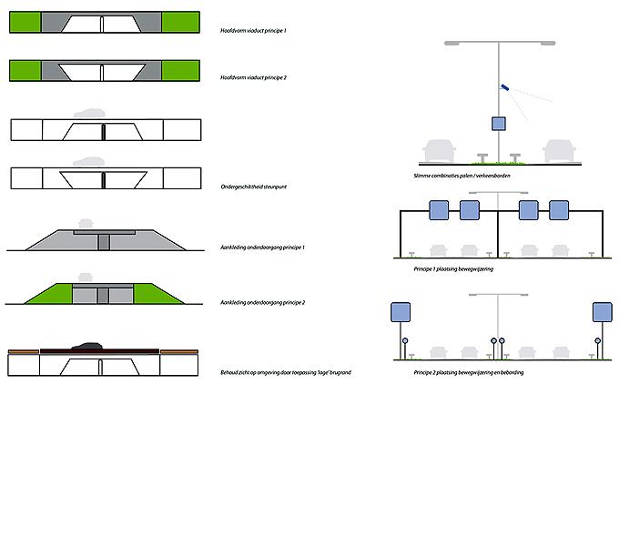 http://www.buro-lino.nl/wp-content/uploads/2013/12/N279-Beeldkwaliteitsplan-beeld-2.jpg