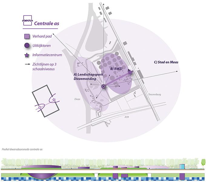 http://www.buro-lino.nl/wp-content/uploads/2013/12/RWZI-centrale-as-beeld-4.jpg